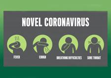 Corona Virus Recommendations